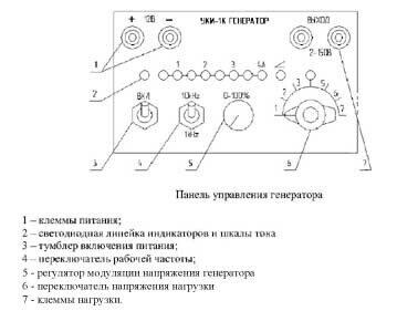 магнитное поле генератора