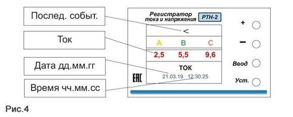 Отображение аварии по току на экране РТН-2