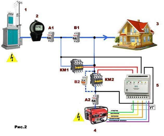 Схема автоматического управления вводом резервного генератора на контроллере АВР-1/1