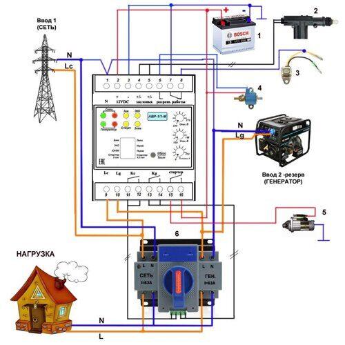 Схема подключения контроллера АВР-1/1-М с запуском генератора