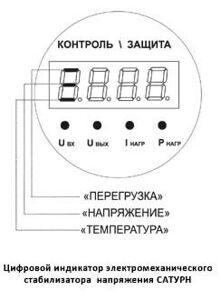 Показания цифрового индикатора однофазных электромеханических стабилизатор напряжения