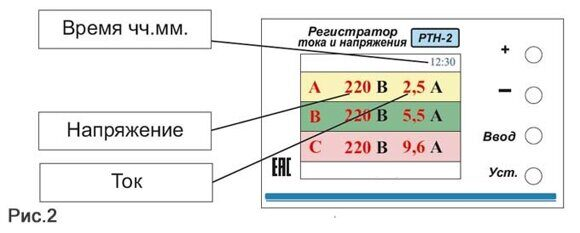Передняя панель регистратора тока РТН-2